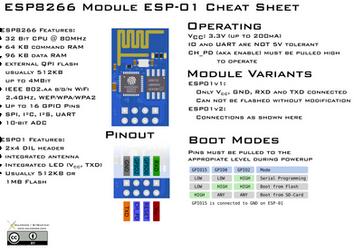Arduino by adlerweb on DeviantArt