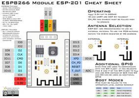 ESP8266 ESP-201 Module Pinout Diagram/Cheat Sheet by adlerweb