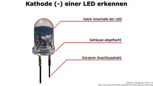 Kathode ('Minuspol') einer LED erkennen by adlerweb