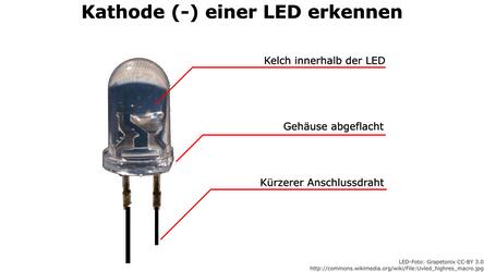 Kathode ('Minuspol') einer LED erkennen