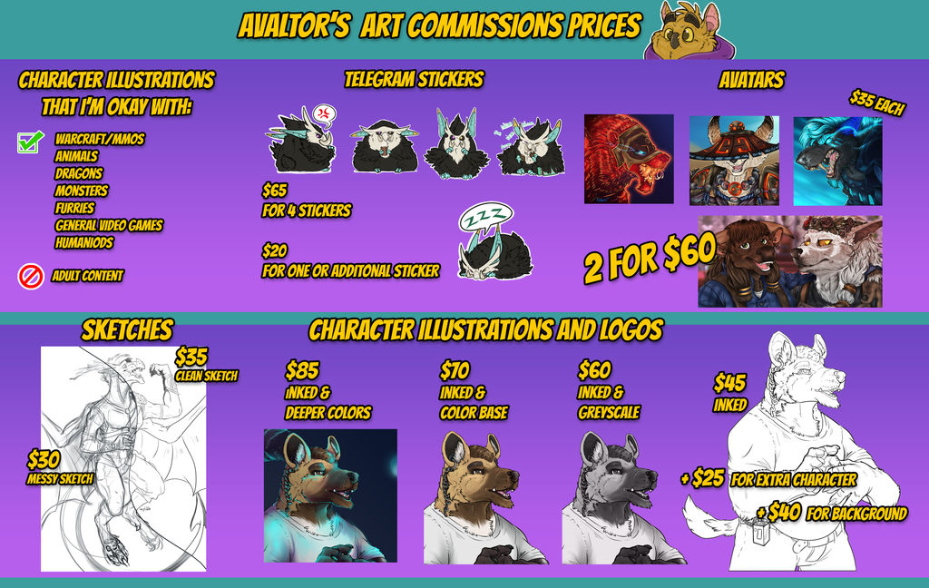 Commission- 2020 Prices