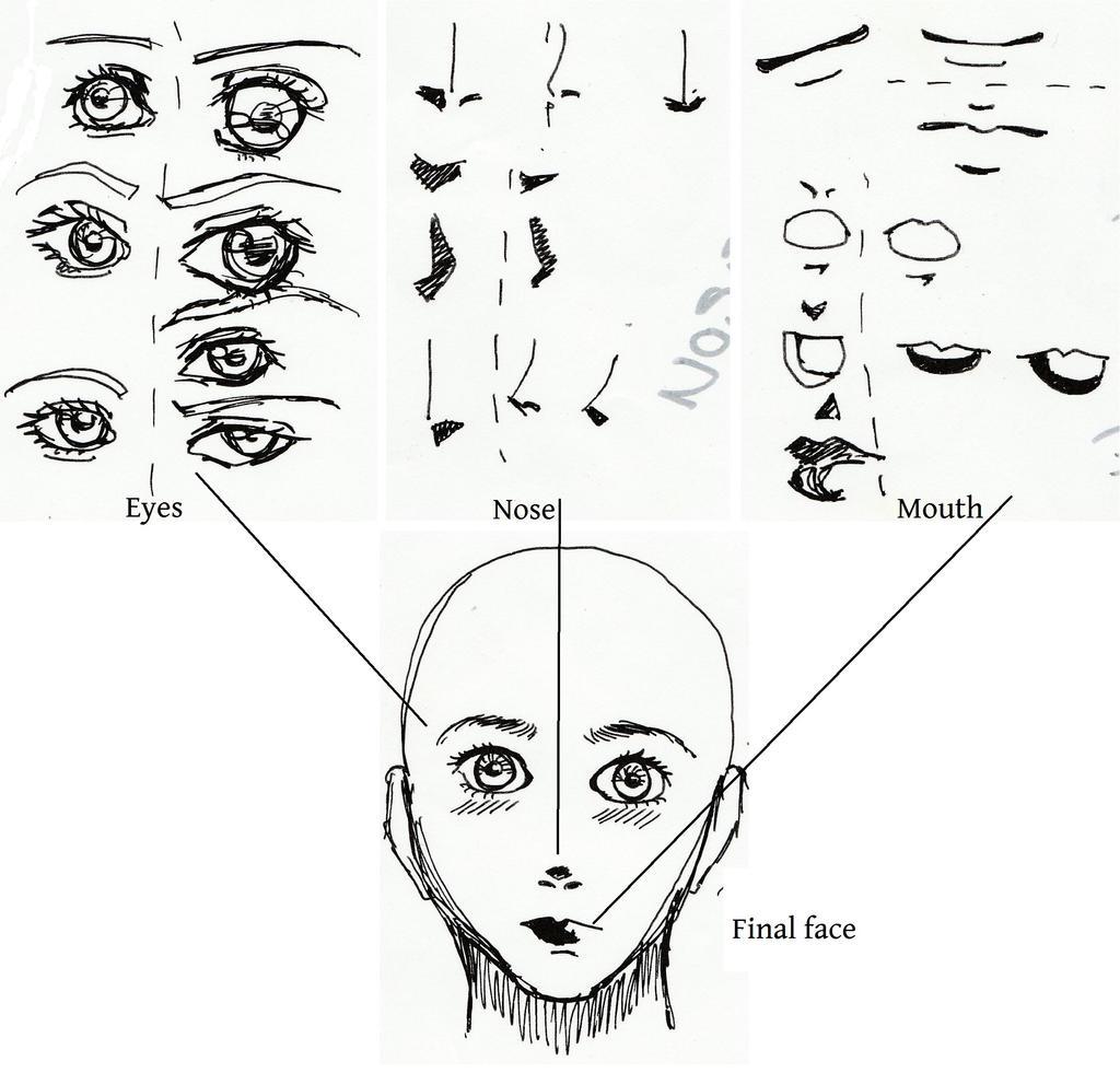 anime facial pics