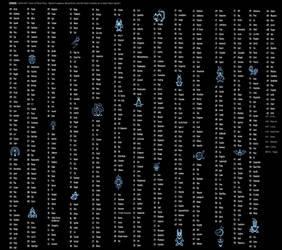 0.) 9.) (SCOTFBWETM) All of Lilo and Stitch Experi
