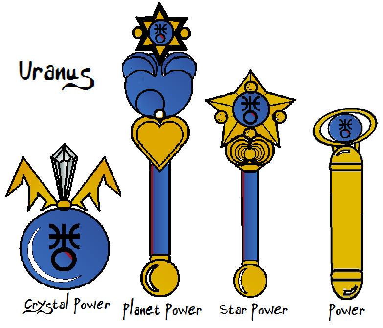 Uranus Powers by Zeldaboyz