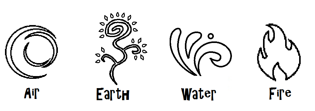 earth symbol tattoo