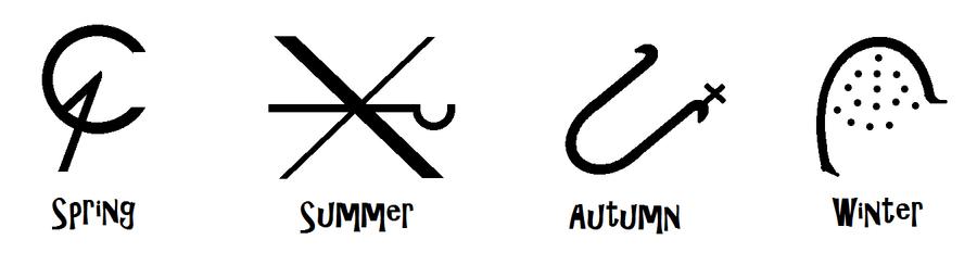 Alchemical Symbols - Seasons by Zeldaboyz