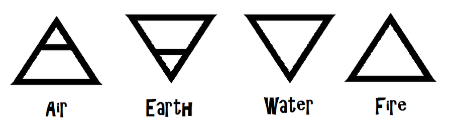 4 Alchemical Symbols Elements By Zeldaboyz On Deviantart