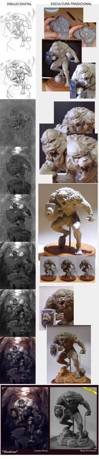 Monkian  de Dibujo a escultura