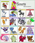 Favorite Pokemon of Each Type Meme