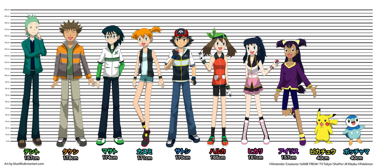 6 Foot Tall Anime Characters : Pkmn v character height by blue on deviantart