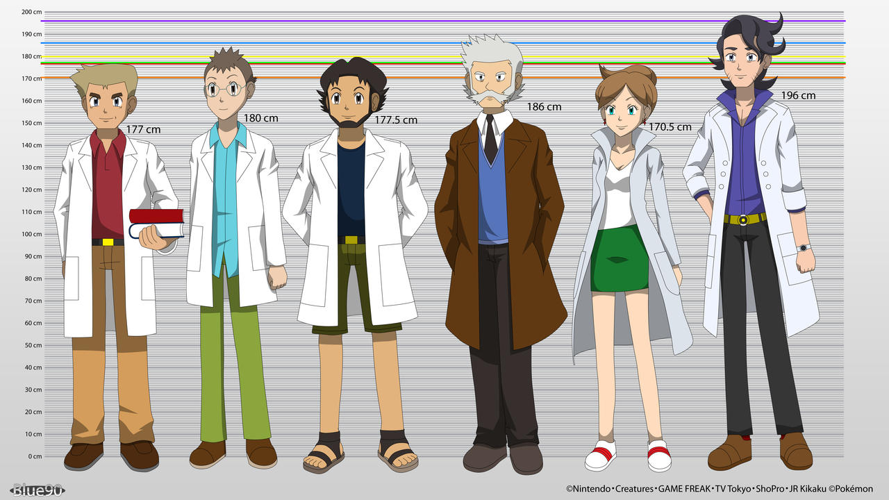 Anime Characters Over 6 Feet Tall : Pkmn v pokemon professors height chart by blue on