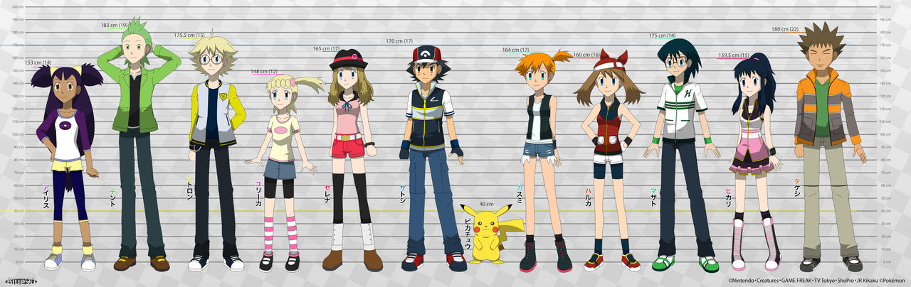 Anime Characters 165 Cm : Pkmn v character height chart ver by blue on