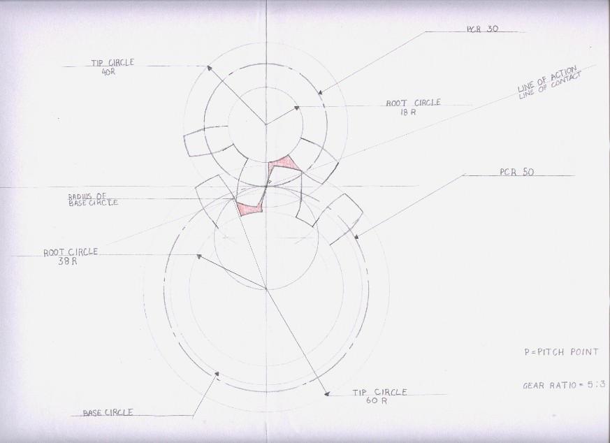 Gear Rotation Labelled Diagram By Katinkatze On Deviantart