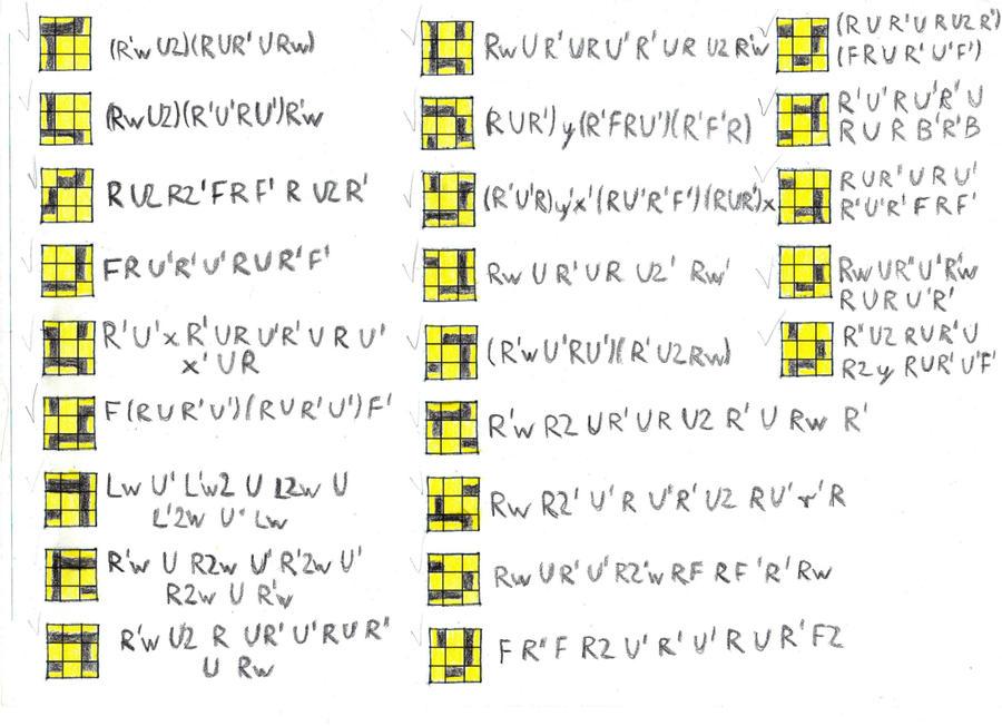 4 INFO SOLUTION FOR 5X5X5 RUBIK'S CUBE PDF DOC