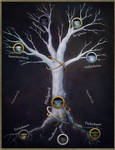 Rhune World Tree
