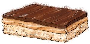Millionaire shortbread by torstan