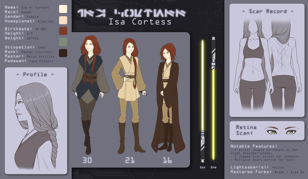 Character Sheet - Isa Cortess by LittleMissWiseass