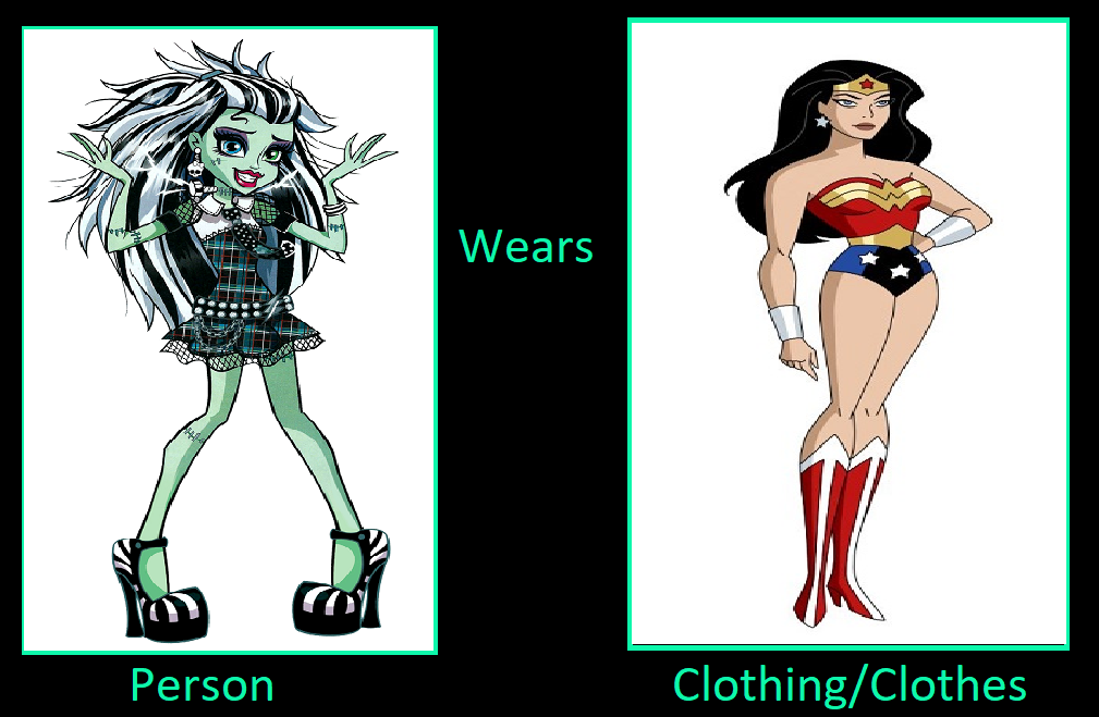 What If Frankie Wear's Wonder Woman's Clothig by nyro1