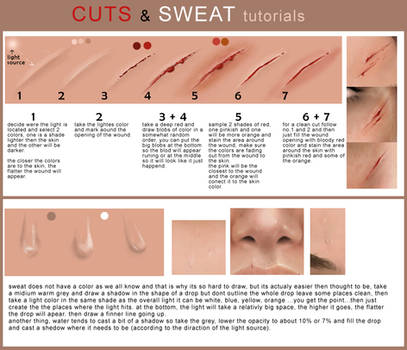 cuts and sweat tutorial
