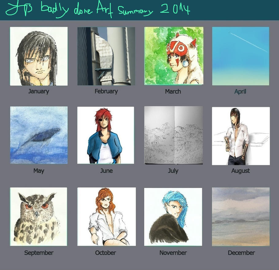 Art Summary 2014 by crazy-fruit