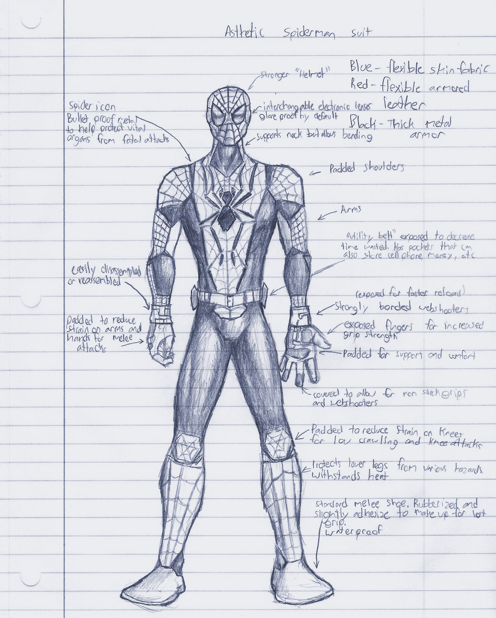 Functional spider man suit design by hyperchaotix on deviantart functional spider man suit design by hyperchaotix malvernweather Choice Image