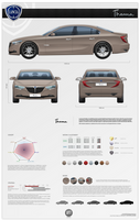 Lancia NEW Thema reboot concept by ARTIFACTdesign