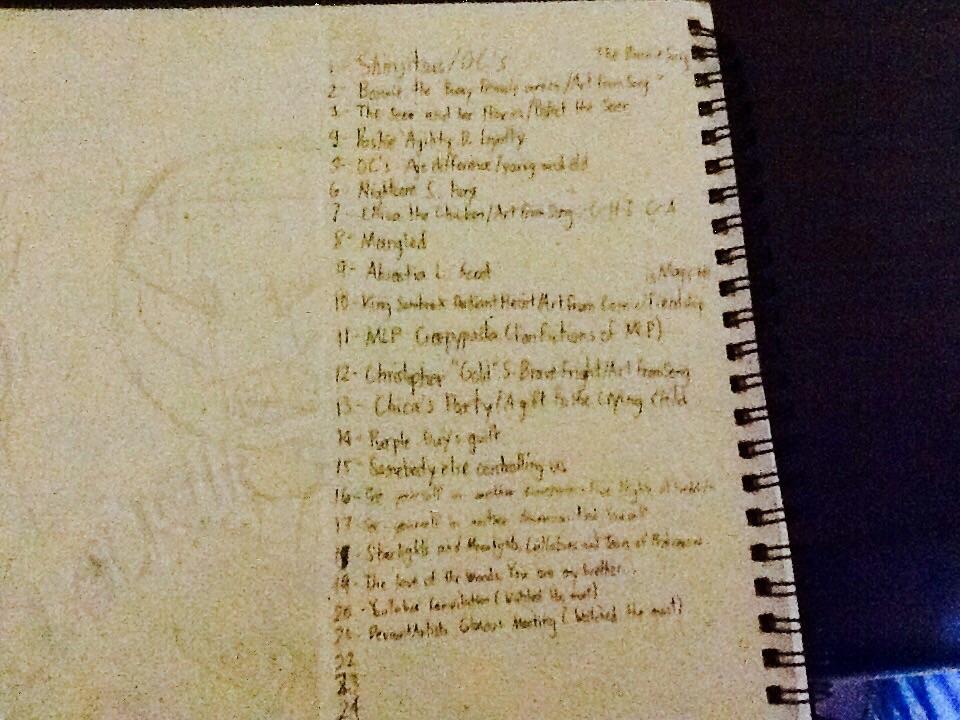 My Sketchbook by ShinjitsuForever