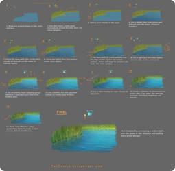 Tutorial Texture Water Splash Drop On Drawing Tutorial