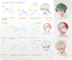 Tutorial - Dynamic Facial Angles (Side, Up, Down)