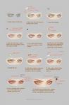 Tutorial: Painting Eyes