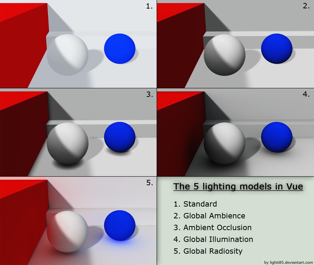 Lighting Models Arrangement by Lighti85