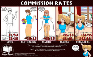 Commission Rates [ CLOSED ] by RunningToaster