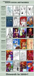 Art Improvement 2004-2009 by FireBookDuo
