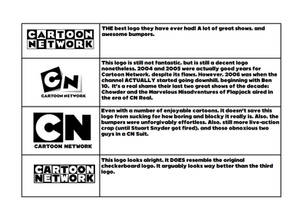 Cartoon Network logo thoughts