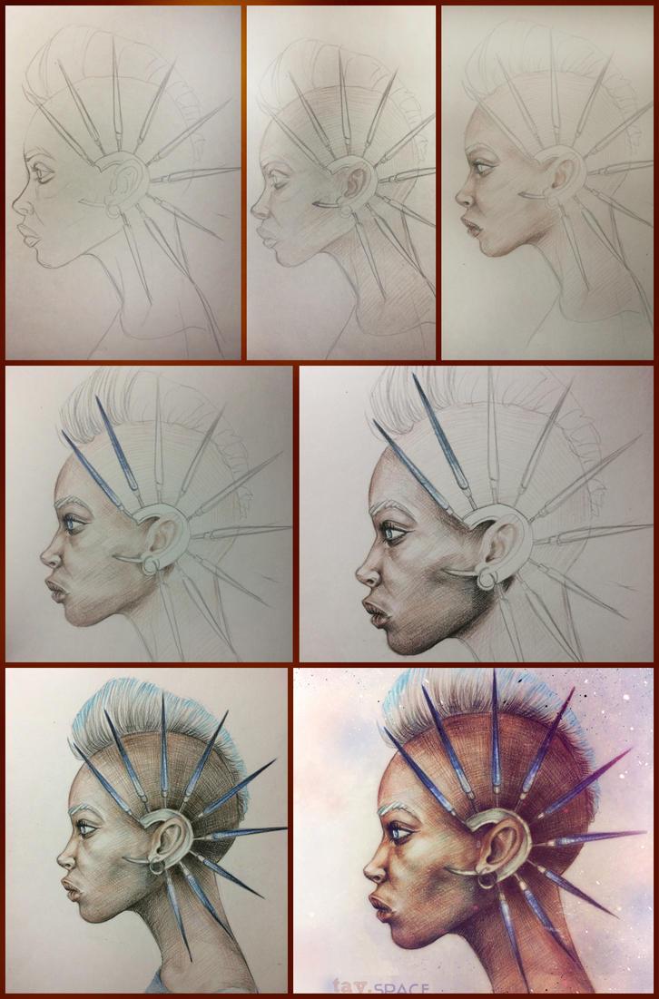 Process by CausaEssendi