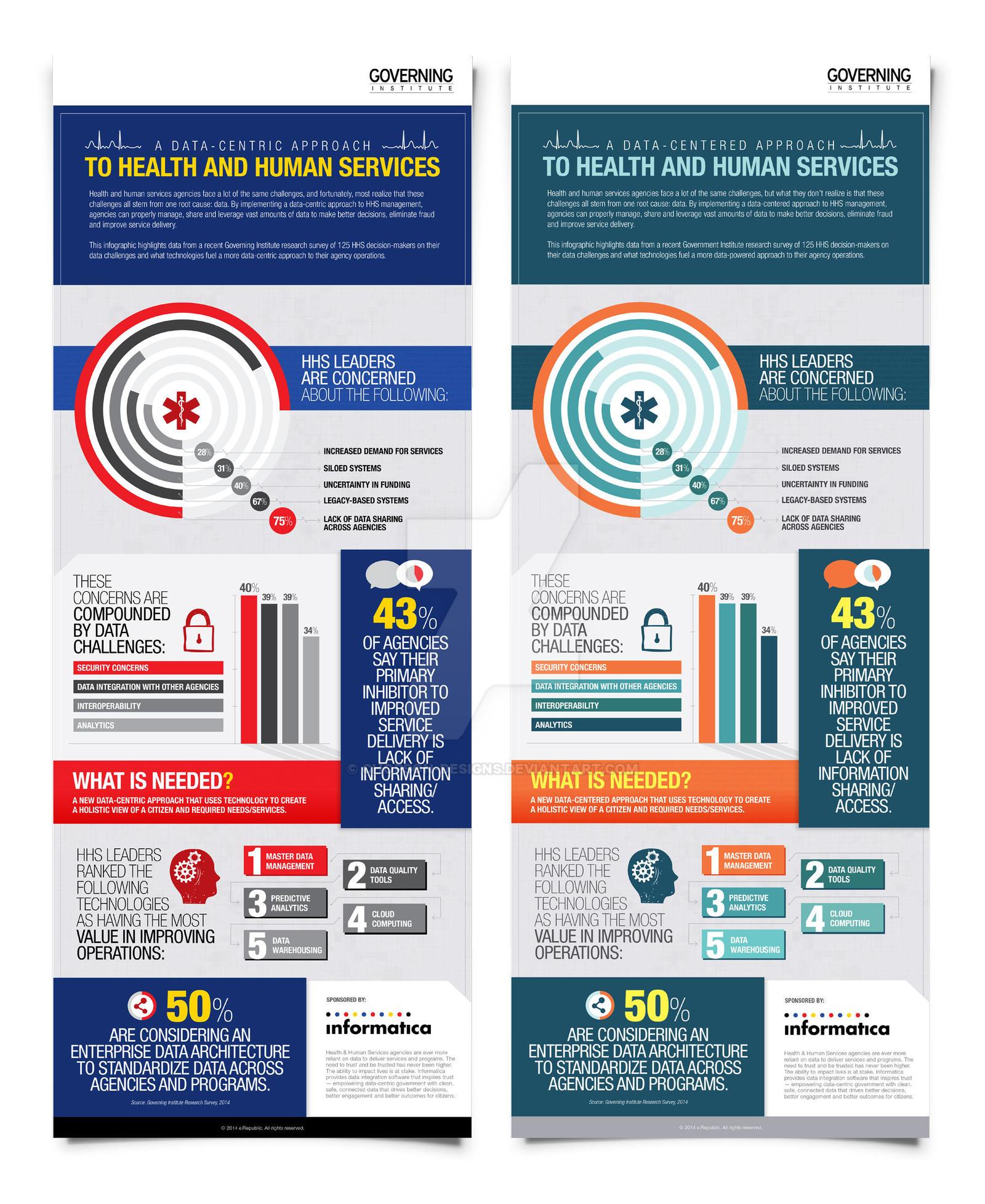 creating human service agencies