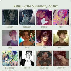 2014 Summary of Art