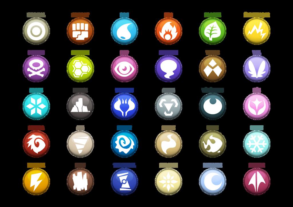[Pokemon - Battle Arena] Les 30 types