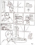 Avatar and Functions Page 2