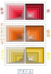 Red, Orange, and Yellow
