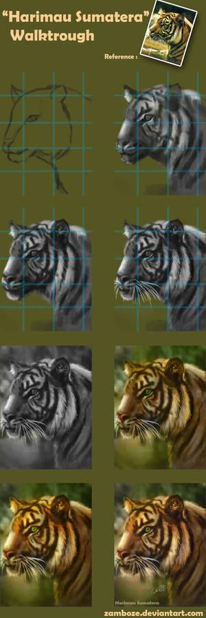 Harimau Sumatera: walktrough