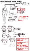 Cheeseboy Study Notes - Female