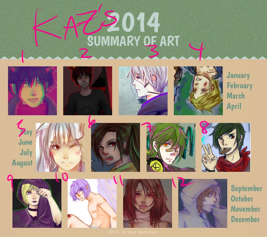 2014 Summary Of Art Meme Blank Template By Adrienn by MyobuKila