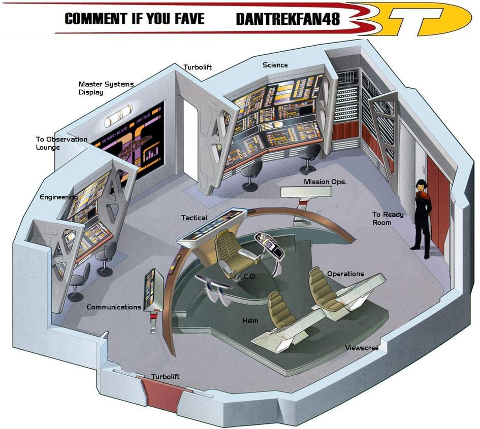 ST: Avante-class bridge by dantrekfan48 on DeviantArt