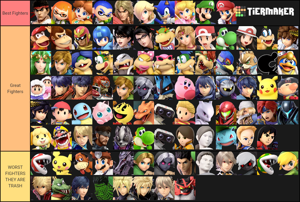 Super Smash Bros Ultimate Tier List by eddiestrickland18 on