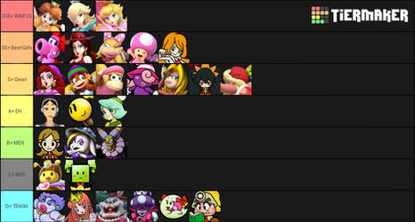 Ranking Female Mario Characters Tier List