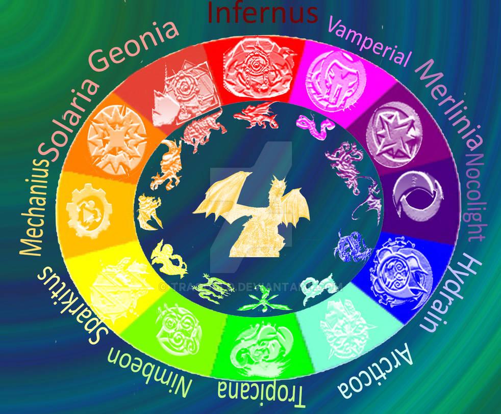 Dragon elements