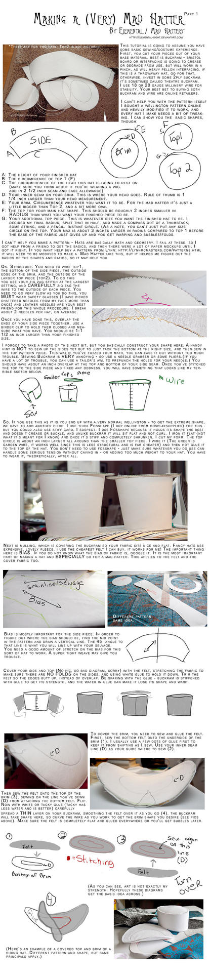 How to Make a Mad Hatter Part 1 by Elemental-Sight