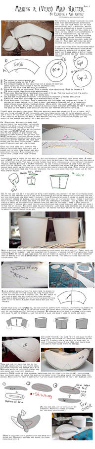How to Make a Mad Hatter Part 1