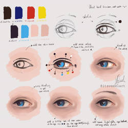 Tutorial Body Eyes Semi Realistic On Drawing Tutorial Deviantart